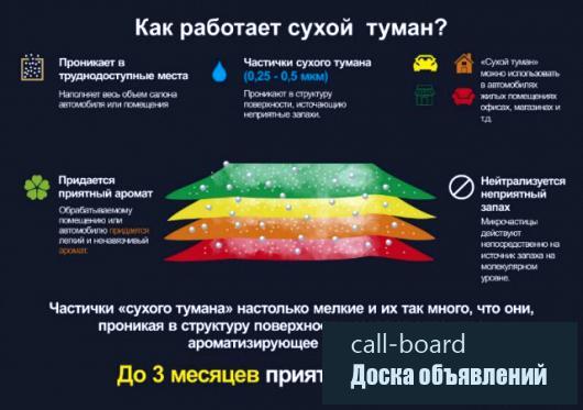 uslugi.4858.ustranenie-lyubih-zapahov-suhoj-tuman (1)